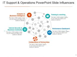 It Support And Operations Powerpoint Slide Influencers