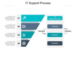 IT Support Process Ppt Powerpoint Presentation Pictures Infographics Cpb