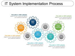 It System Implementation Process