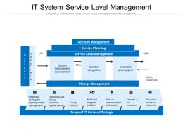 IT System Service Level Management