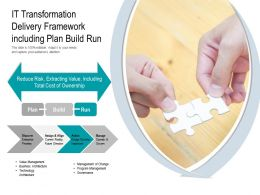 IT transformation Delivery Framework Including Plan Build Run