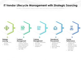 It Vendor Lifecycle Management With Strategic Sourcing
