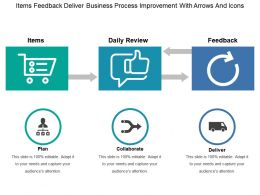 Items Feedback Deliver Business Process Improvement With Arrows And Icons