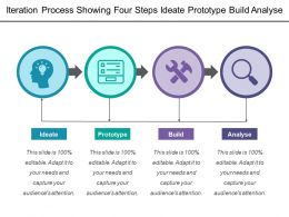 Iteration Process Showing Four Steps Ideate Prototype Build Analyse