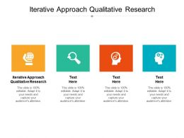 Iterative Approach Qualitative Research Ppt Powerpoint Presentation Infographic Template Cpb