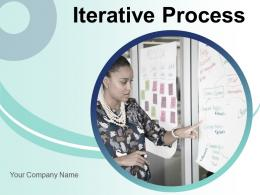Iterative Process Achieved Circles Analysis Evaluation Decision Planning Research Solution