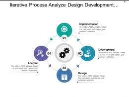 Iterative Process Analyze Design Development And Implement