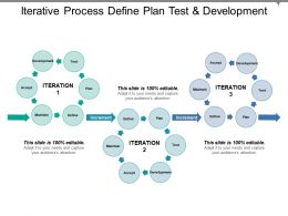 Iterative Process Define Plan Test And Development