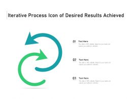 Iterative Process Icon Of Desired Results Achieved