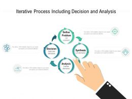 Iterative Process Including Decision And Analysis