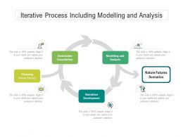 Iterative Process Including Modelling And Analysis