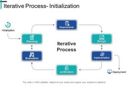 Iterative Process Initialization