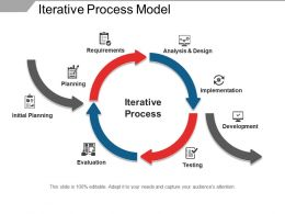 iterative_process_model_Slide01