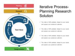 Iterative Process Planning Research Solution