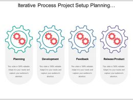 Iterative Process Project Setup Planning Development And Feedback