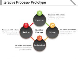 Iterative Process Prototype