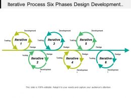 Iterative Process Six Phases Design Development And Design
