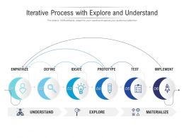 Iterative Process With Explore And Understand