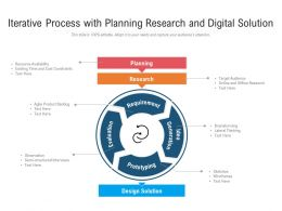 Iterative Process With Planning Research And Digital Solution