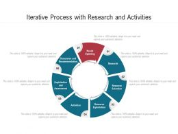 Iterative Process With Research And Activities