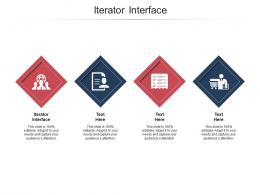 Iterator Interface Ppt Powerpoint Presentation Layouts Maker Cpb