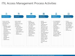 ITIL Access Management Process Activities Ppt Powerpoint Presentation Infographics