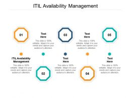 ITIL Availability Management Ppt Powerpoint Presentation Infographic Template Files Cpb