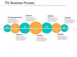 ITIL Business Process Ppt Powerpoint Presentation Gallery Slideshow Cpb