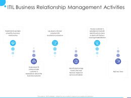 ITIL Business Relationship Management Activities Ppt Powerpoint Presentation Portfolio Slide Portrait