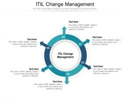 ITIL Change Management Ppt Powerpoint Presentation Portfolio Inspiration Cpb