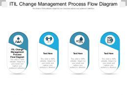 ITIL Change Management Process Flow Diagram Ppt Powerpoint Presentation File Visual Aids Cpb