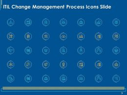 ITIL Change Management Process Icons Slide Ppt Powerpoint Presentation Ideas Influencers