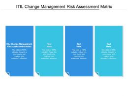 ITIL Change Management Risk Assessment Matrix Ppt Powerpoint Presentation Pictures Examples Cpb