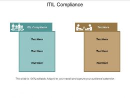 Itil Compliance Compliance Ppt Powerpoint Presentation Pictures Layouts Cpb
