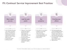 ITIL Continual Service Improvement Best Practices Efforts Ppt Powerpoint Presentation Icon Deck
