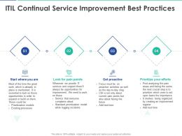 ITIL Continual Service Improvement Best Practices Ppt Powerpoint Presentation Show