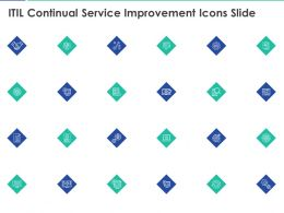 ITIL Continual Service Improvement Icons Slide Ppt Powerpoint Presentation Outline
