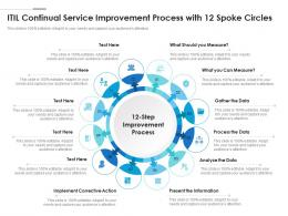 ITIL Continual Service Improvement Process With 12 Spoke Circles