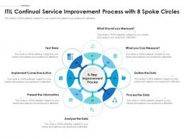 ITIL Continual Service Improvement Process With 8 Spoke Circles