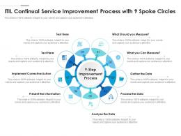 ITIL Continual Service Improvement Process With 9 Spoke Circles