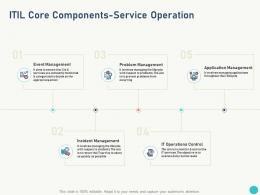Itil Core Components Service Operation Application Ppt Powerpoint Presentation Infographics Images