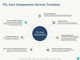 Itil Core Components Service Transition Deployment Management Ppt Powerpoint Presentation Professional Styles