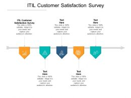 ITIL Customer Satisfaction Survey Ppt Powerpoint Presentation Gallery Show Cpb