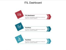 ITIL Dashboard Ppt Powerpoint Presentation Icon Layouts Cpb