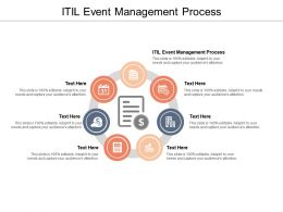 ITIL Event Management Process Ppt Powerpoint Presentation Portfolio Ideas Cpb