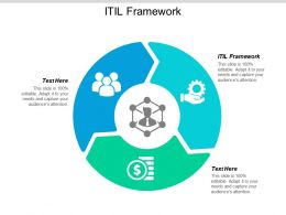 ITIL Framework Ppt Powerpoint Presentation Infographic Template Master Slide Cpb