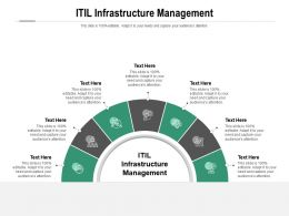 ITIL Infrastructure Management Ppt Powerpoint Presentation Pictures Cpb