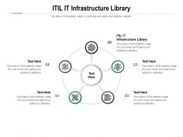 ITIL It Infrastructure Library Ppt Powerpoint Presentation Icon Microsoft Cpb