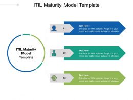 ITIL Maturity Model Template Ppt Powerpoint Presentation Professional Aids Cpb