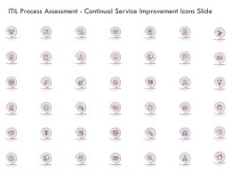ITIL Process Assessment Continual Service Improvement Icons Slide Ppt Powerpoint Presentation